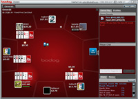 1 Online Poker Room - Bodog Poker - Accepts US and International Players