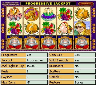 Download Lucky Emperor, A Great Microgaming Casino!