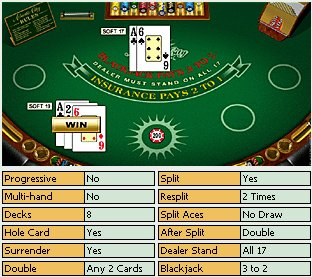 free online blackjack win real money