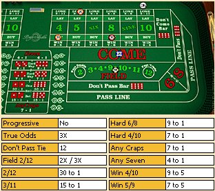 Click to Download Spin Palace's Microgaming Casino Software!