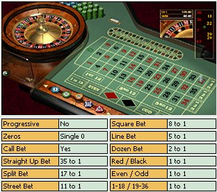 full list of microgaming casinos